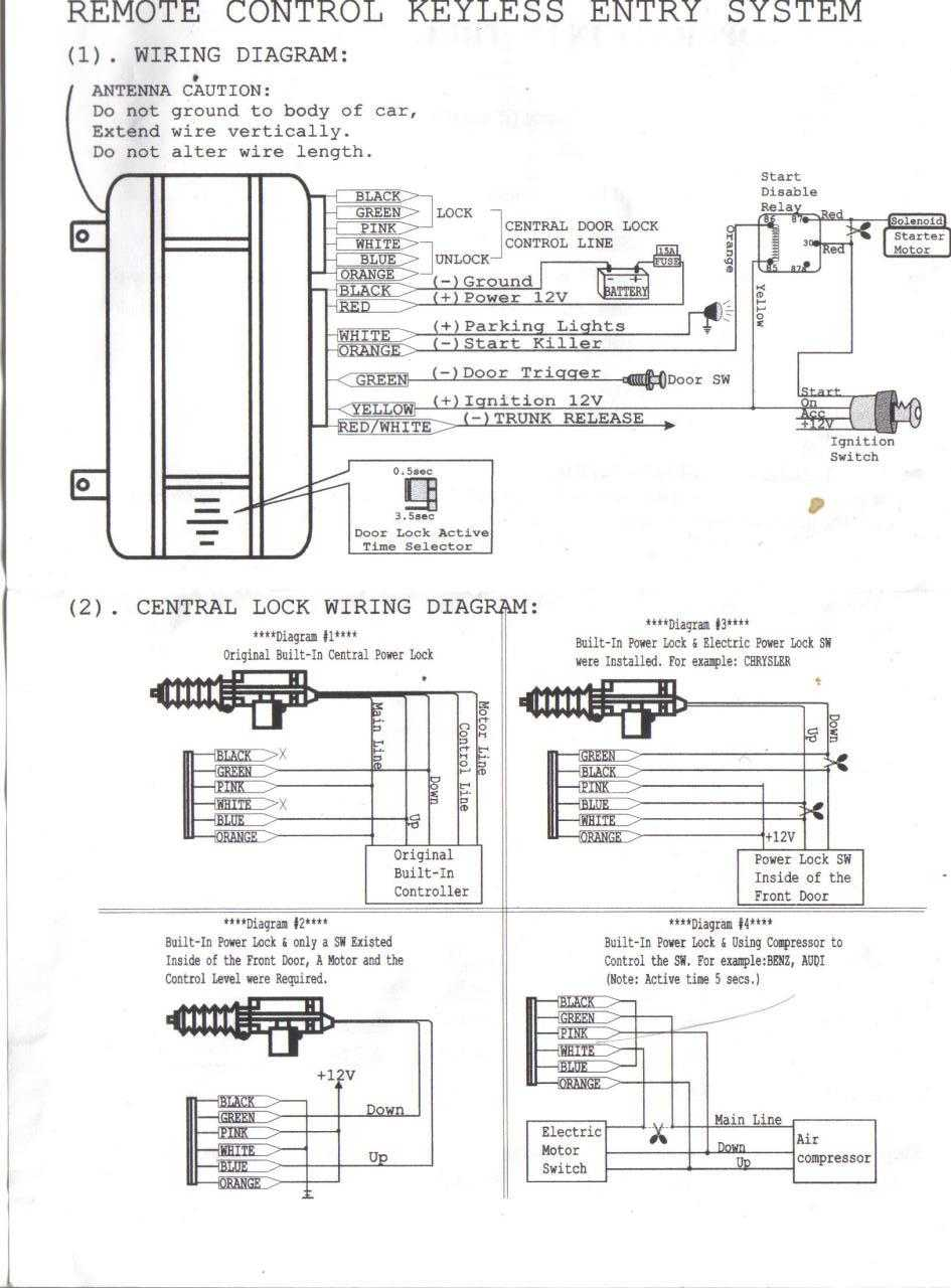 Zv Modell Kg 200 Von Kings Gun Seatforum Community Fr Seat Fans Leon Central Locking Wiring Diagram Schaltplan